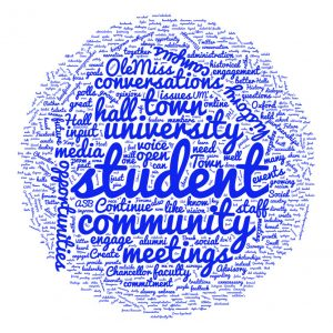 Word cloud highlighting Engagement feedback collected during the Town Hall Meeting on Aug. 29, 2016.